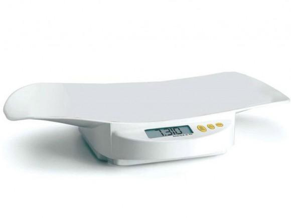 Весы Gamma